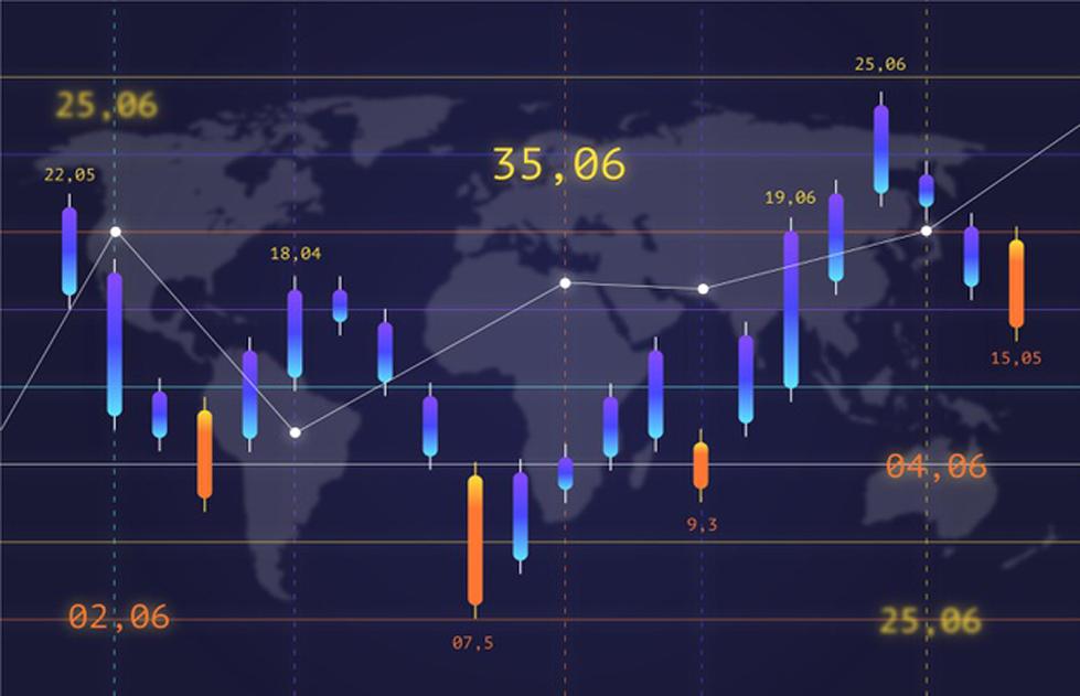 Analysis of futures