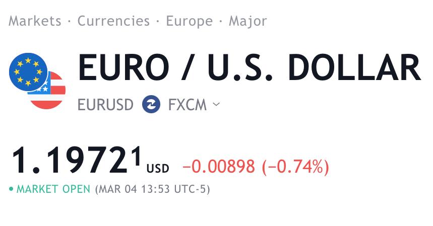 euro dollar currency