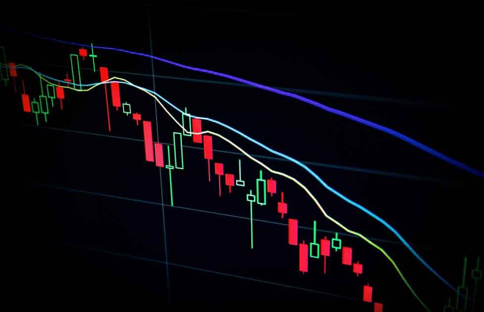 Futures Market Values