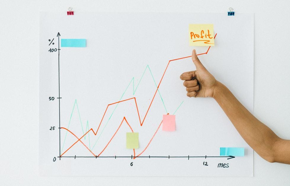 fundamental analysis process